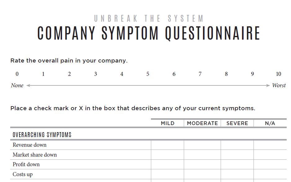 Company Symptom Questionnaire